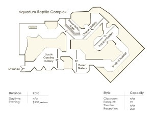 Event venue at Riverbanks Zoo featuring and aquarium reptile complex