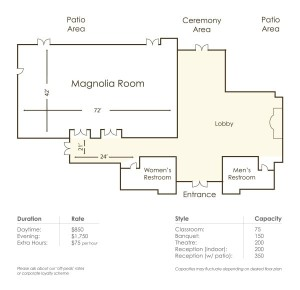 Corporate events, wedding receptions and special parties in the Magnolia Room floor plan